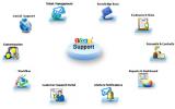 web based help desk