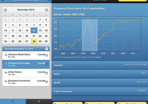us economy tracker for ipad